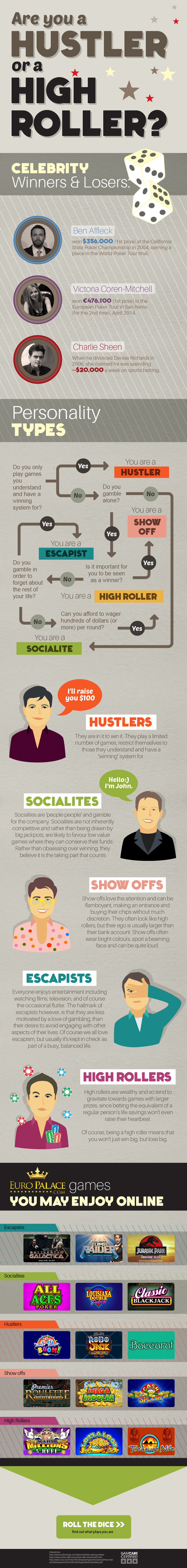 are-you-a-hustler-personality-test